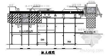山西朔州市某2×135MW电厂辅助设施施工组织设计(争创太阳杯)