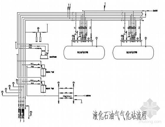 液化石油气气化站流程图