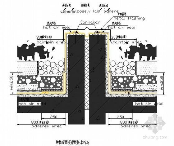 种植屋面变形缝防水构造
