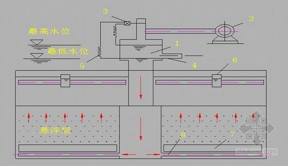 [PPT]水质工程学-给水处理工程(共333页)