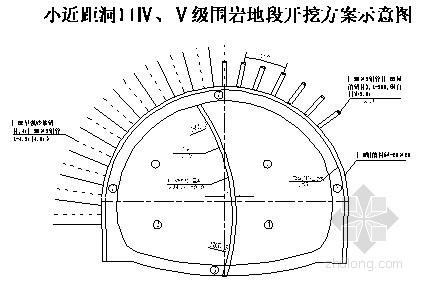 [陕西]高速公路工程施工组织设计(路基 桥涵 隧道)