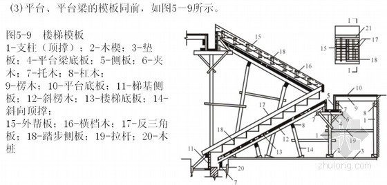 钢筋模板混凝土施工技术讲解(节点详图)