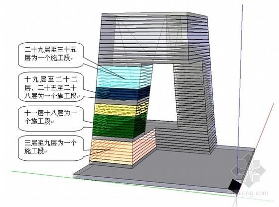 [北京]标志性建筑物装修施工组织设计(200余页)