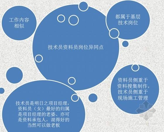 土建技术员、资料员岗位职责及施工技术大全(内容极为丰富)