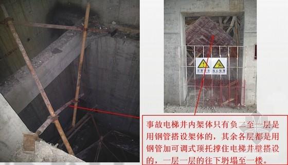 建筑施工生产安全事故典型案例巡讲讲义(125页2015年)