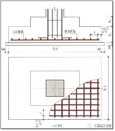 结合16G101、18G901图集,详解钢筋施工的常见问题点!_2