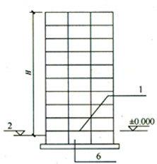 高层建筑筏形与箱形基础技术规范[附条文说明] JGJ 6-2011
