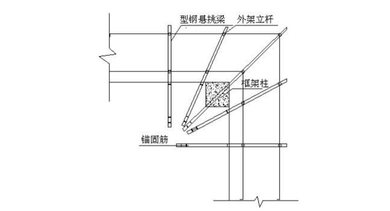 项目工程落地、悬挑脚手架安全专项施工方案