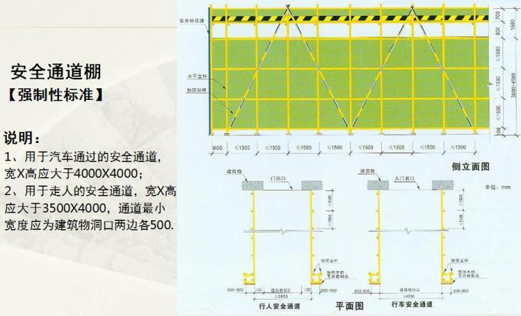 建筑工程施工现场标准化手册PPT(安全文明施工实施部分)