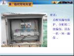 中石化工程施工现场HSE管理(61页)