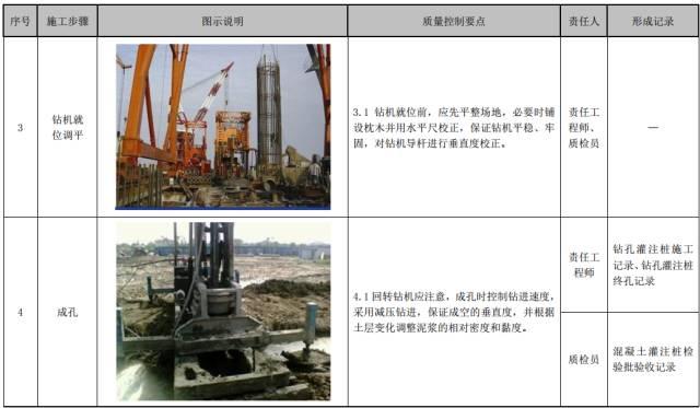 建筑工程施工工艺质量管理标准化指导手册_33