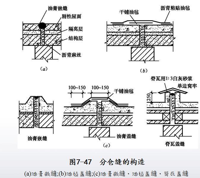 土建施工员通用与基础知识培训PPT第七章(建筑构造与建筑结构)