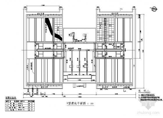 V型滤池毕设资料下载-某给水厂工程V型滤池图纸(毕业设计)
