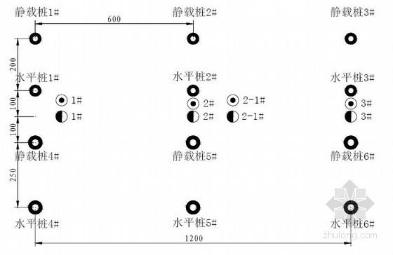 [四川]15米深基坑桩锚支护及抗浮锚杆施工方案(含计算书)
