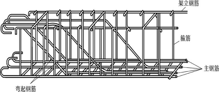 好看好用的桥梁工程图,你值得拥有!_22