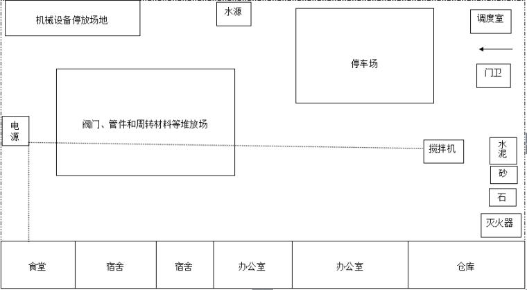 幼儿园施工建设项目组织设计(87页)