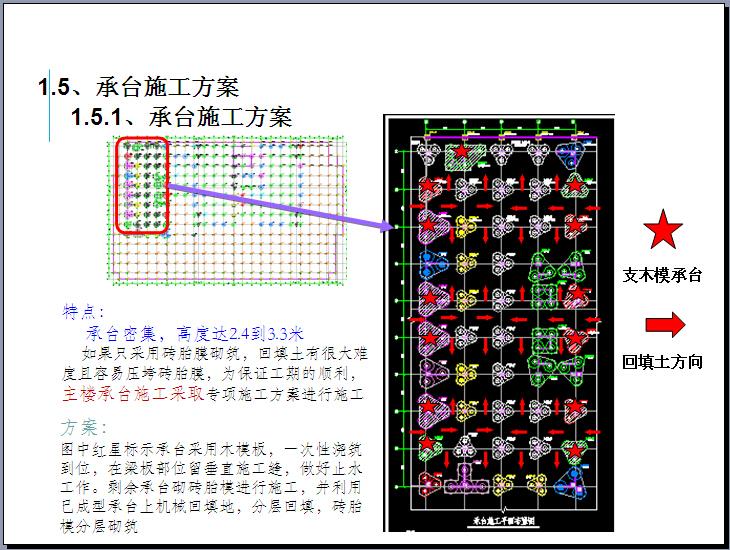 产业园工程项目管理策划(图文并茂)