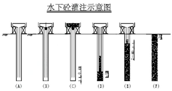 公路桥梁施工组织设计(技术标)(54页)_2