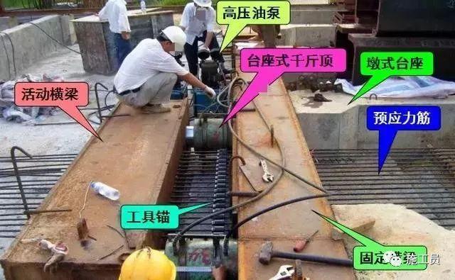 预应力技术活儿一定要懂,做个真才实学的桥梁工程师!_15
