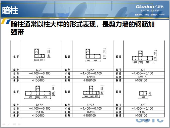 【广联达】GGJ2013钢筋算量基础培训教程_6
