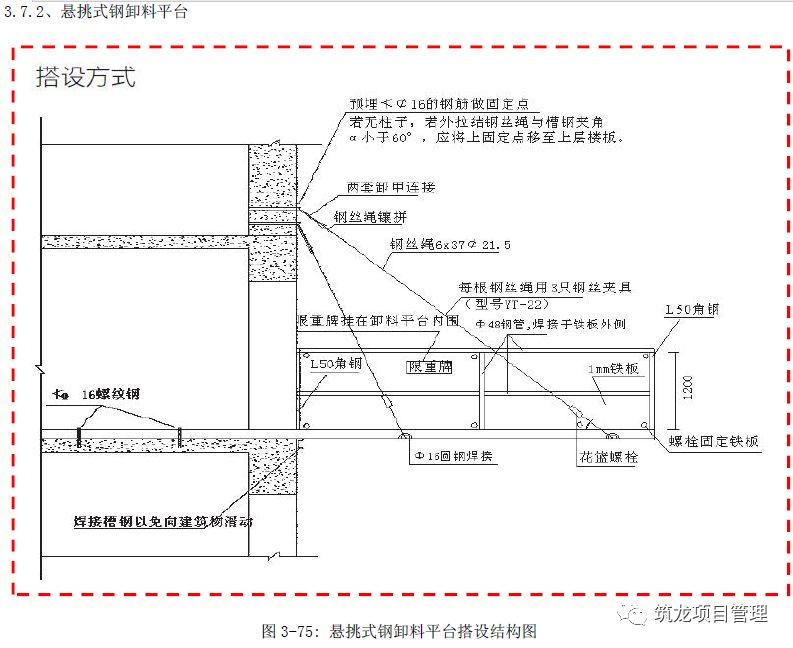 外脚手架及卸料平台安全标准化做法!_63