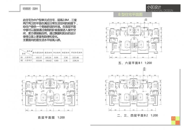 小区规划设计_13