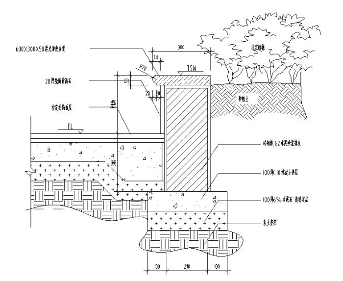 花廊架详图,停车棚设计详图,停车位详图,欧式雕塑平面图,给排水设计图