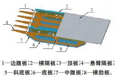 港珠澳大桥主体工程桥梁工程钢箱梁大节段制作技术研究