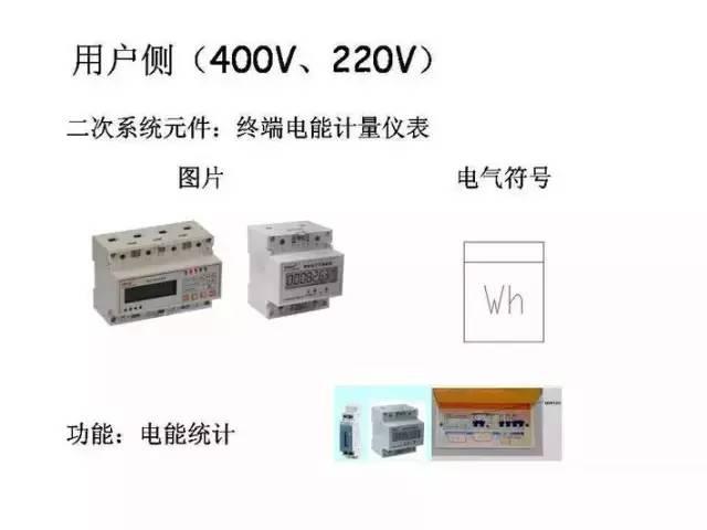 [详解]全面掌握低压配电系统全套电气元器件_43