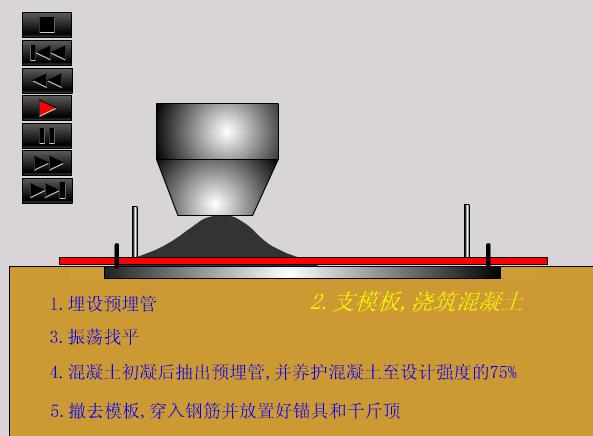 后张法预应力混凝土施工动画演示