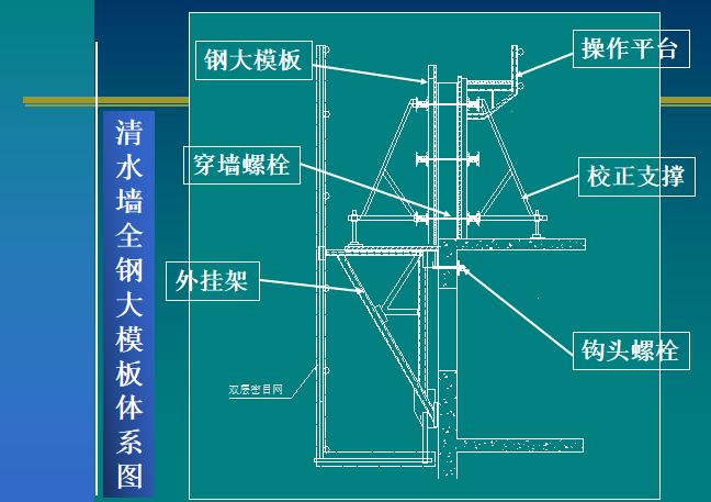 清水墙全钢大模板施工工法(ppt)