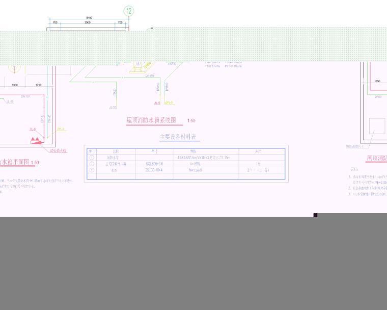 [山东]青岛某高层建筑给排水图集(含生活给水管道、排水管道、消防管道系统设计)_8