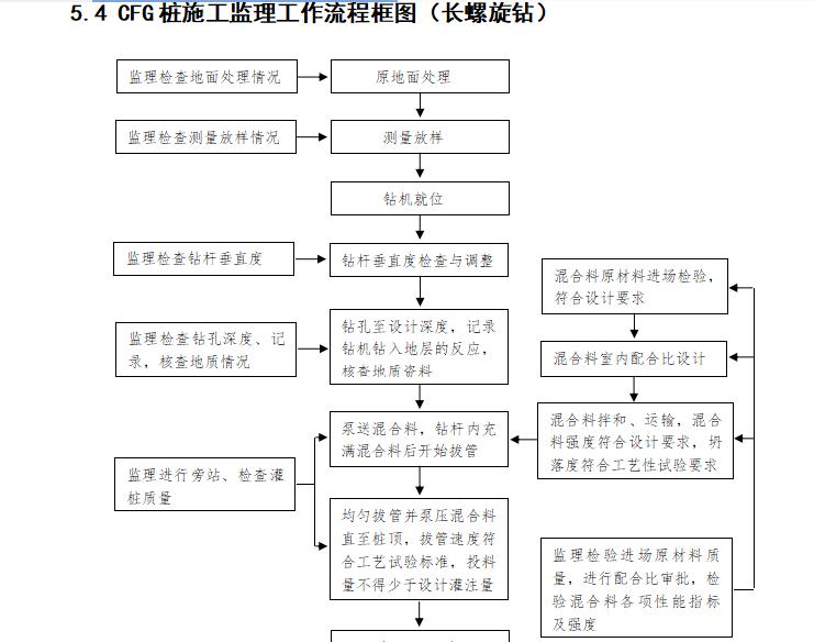 【铁路路基】首件评估监理实施细则(共44页)_12
