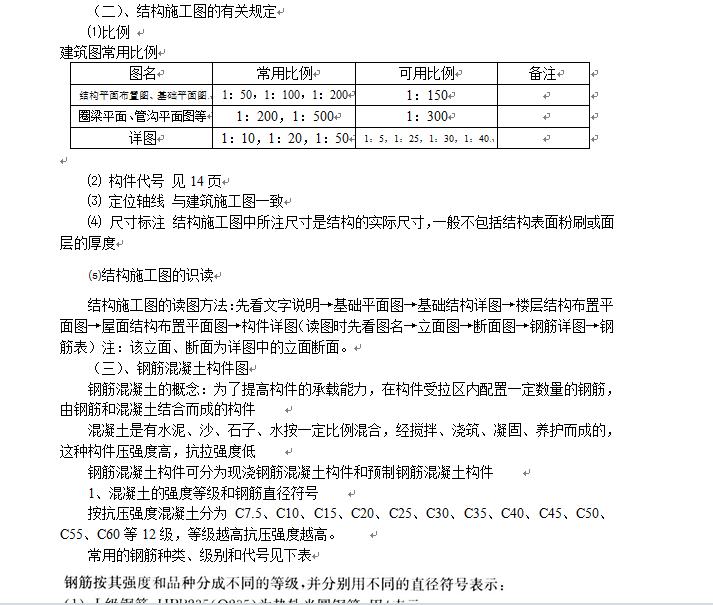 土建造价基础知识讲义_4