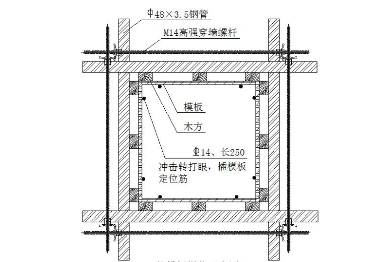 模板工程专项施工方案