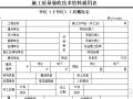 陕西省建筑工程施工质量验收技术资料统一用表