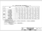 12G112-1_建筑结构设计常用数据(钢筋混凝土结构、砌体结构....)