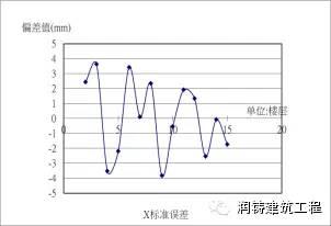 台湾人用38层超高层全预制结构建筑证明装配式建筑能抗震!_20
