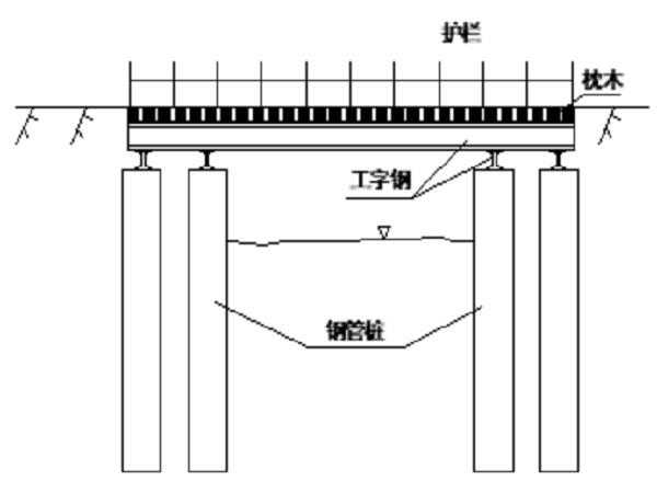 宁波特大桥施工组织设计