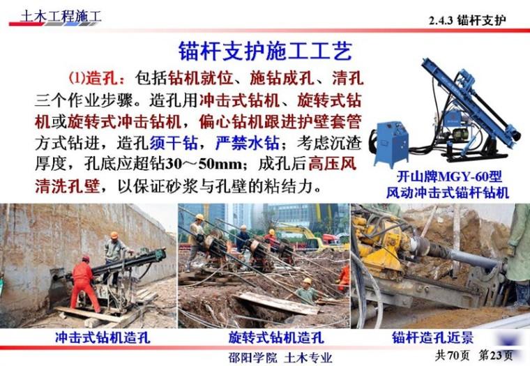 边坡支护工程施工与基坑的支护、降水_17