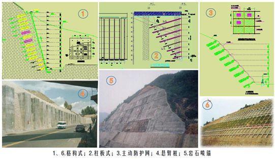 山地建筑、边坡与基坑支护的处理经验分享(上)_22