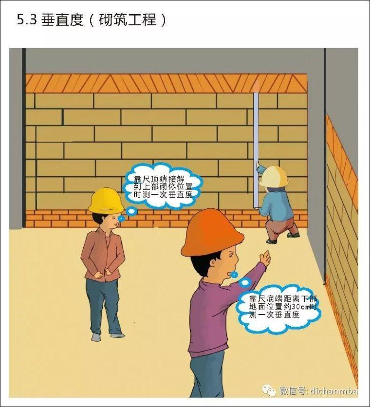 详解在建工程实测实量可视化体系(全套),完美!!!!_30