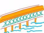 9张简笔画带你走进桥梁施工...