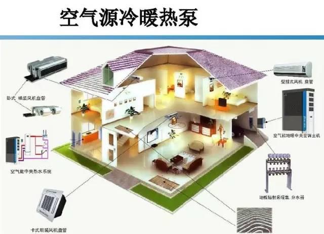 72页|空气源热泵地热系统组成及应用_31