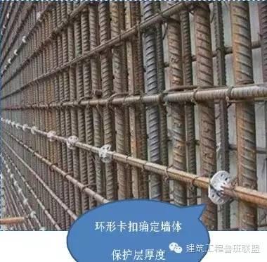 如此齐全的标准化土建施工(模板、钢筋、混凝土、砌筑)现场看看_29