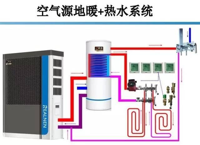 72页|空气源热泵地热系统组成及应用_30