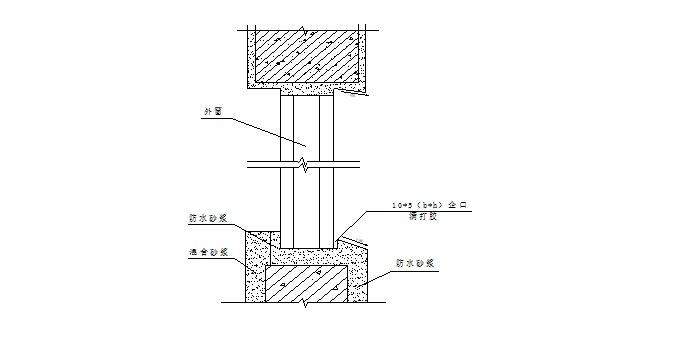 碧海红树园主体施工组织设计(共216页)