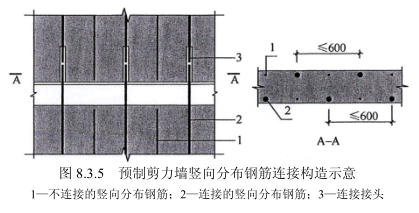 装配式混凝土结构建筑工程施工图设计文件技术审查要点2016_5