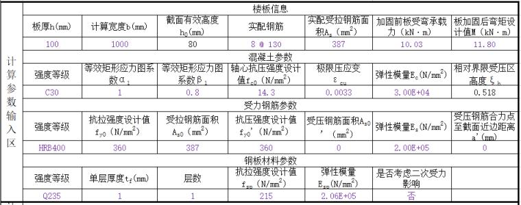 碳纤维复合材加固楼板、钢板加固楼板计算书(根据2013版加固规范-编写).