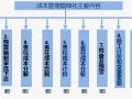 【中铁二局】成本管理精细化培训(共144页)